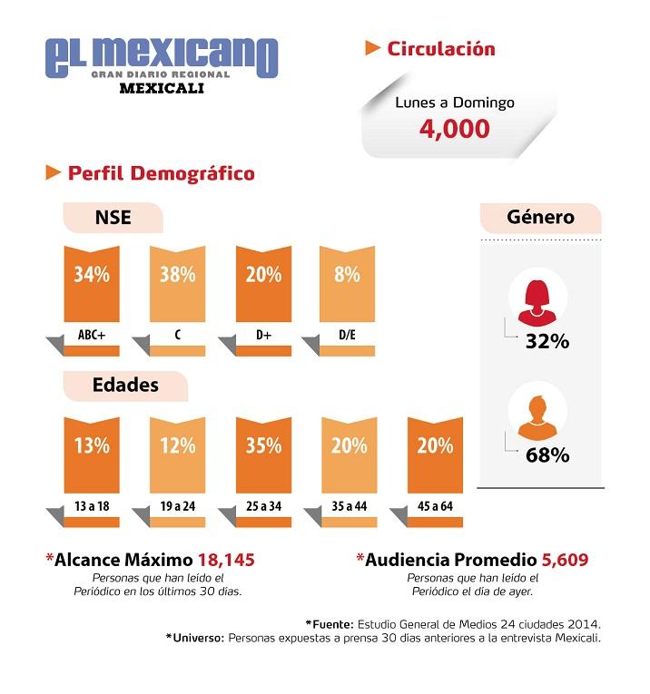 El Mexicano Mexicali